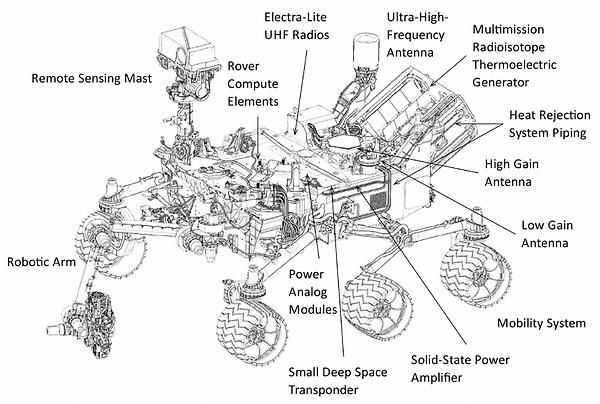 curiosity diagram 2.png