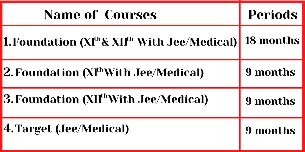 Name of Courses.png