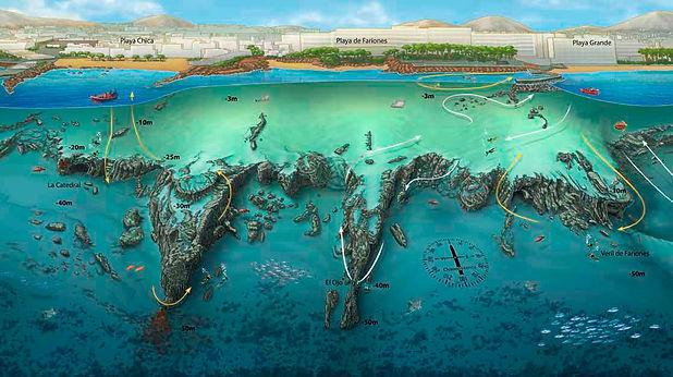 Fariones Reef - Aquatis Diving Lanzarote