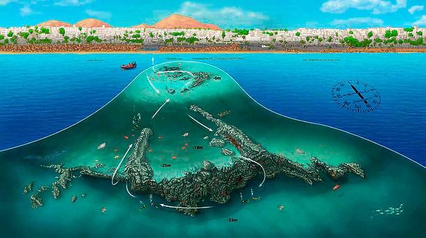 Waikiki divesite Aquatis Diving Lanzarote