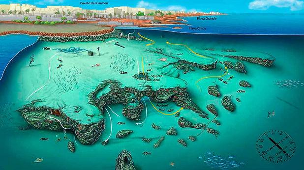 Blue Hole Puerto del Carmen - Lanzarote North Coast - Aquatis Diving Lanzarote