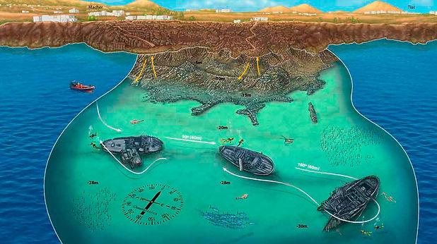 ship wreck diving lanzarote