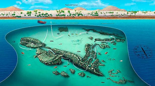 Richies Place- Aquatis Diving Lanzarote