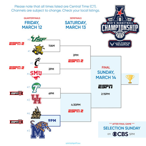 Bracket created for Memphis fans to inform of dates, times and channels for AAC tournament games.