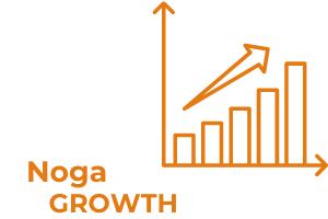 Noga Growth