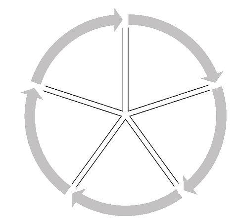 kreisdiagram2.jpg
