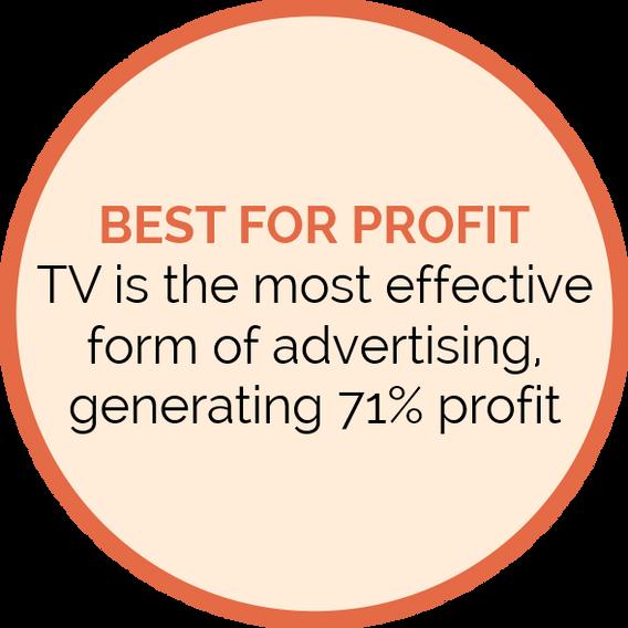 Best for Profit.png