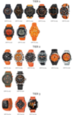 The Orange Planet Pictures Watch Club