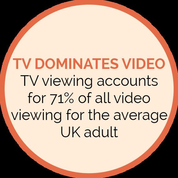 TV Dominates.png
