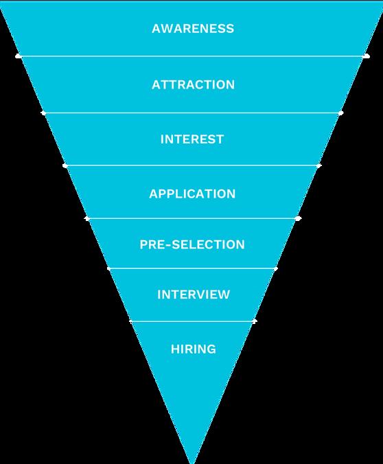 Recruitment-Funnel-765x1024_edited_edite