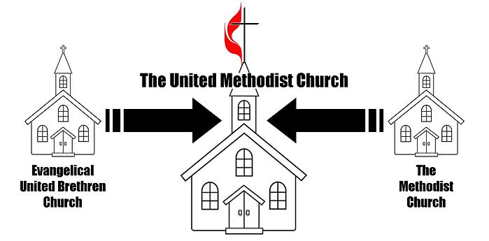 UMC merger 2.png