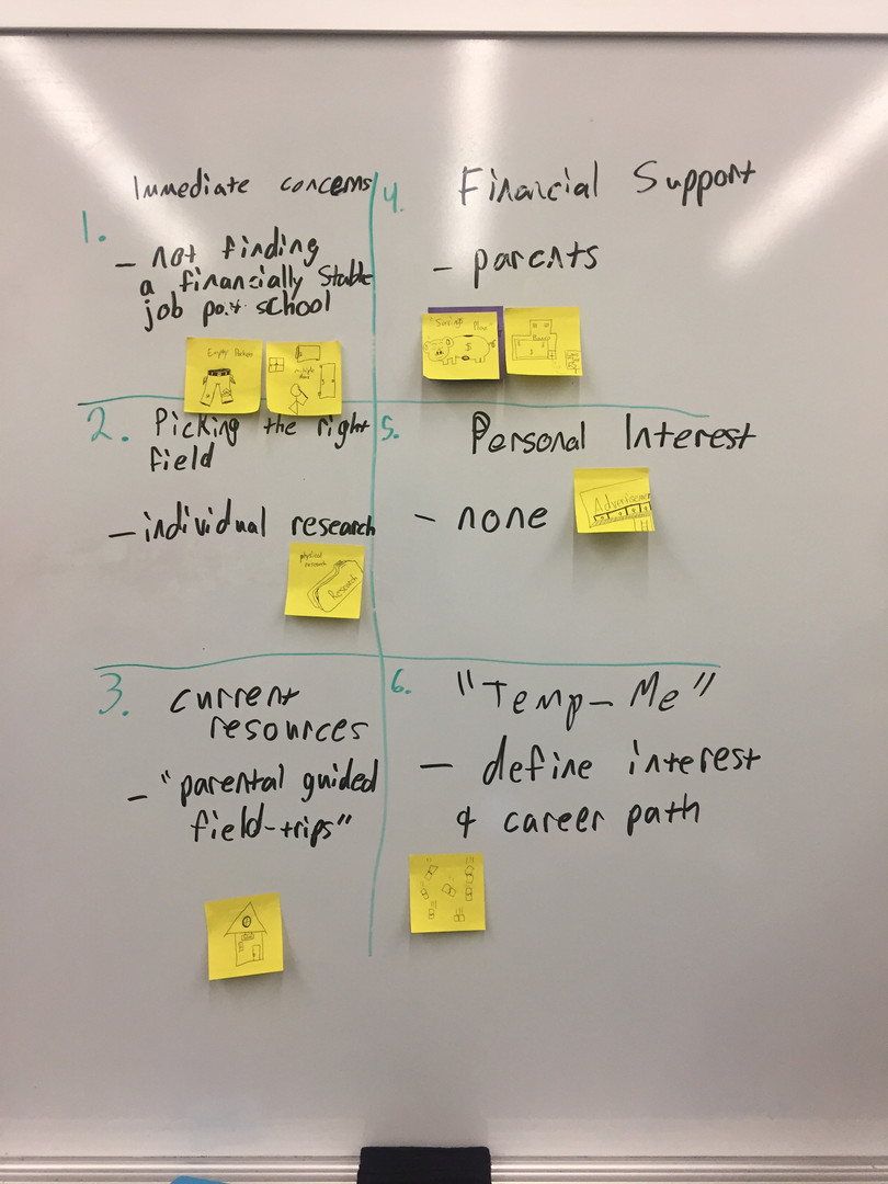Brainstorm / Mind Mapping