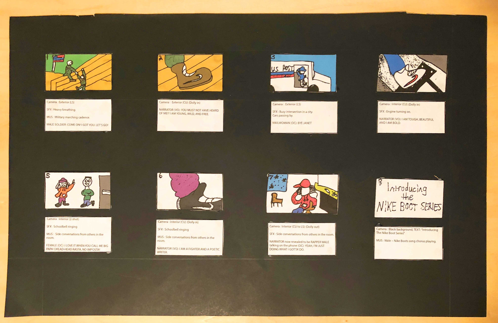 commercial story board