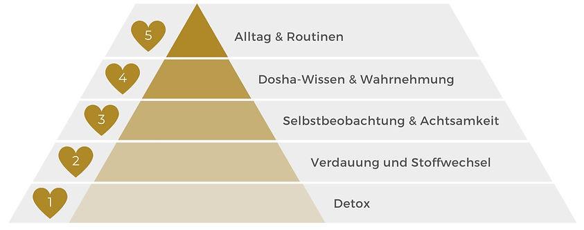 Bauchgef%C3%83%C2%BChl-Formel_edited.jpg