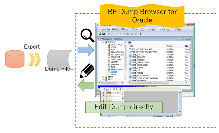 Image of taking Dump file from RP Dump Browser for Oracle and editting it