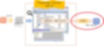 RP Dump Browser for Oracle で取り込んだDumpファイルをODBC 経由で MySQL, DB2 など他のDatabaseへ出力(登録・移行)するイメージ