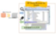 通过RP Dump Browser for Oracle で读入的Dump 文件,对其编辑的示意图