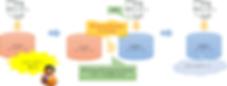 事例4。OracleデータベースからPostgreSQLへの移行(マイグレーション)イメージ