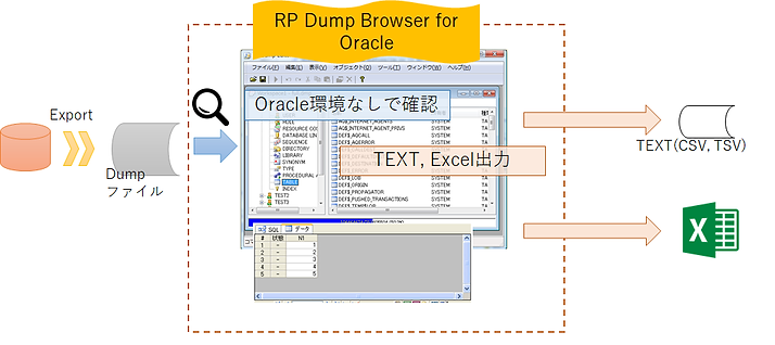 RP Dump Browser for Orcle / RP Dump Browser Free for Oracleイメージ