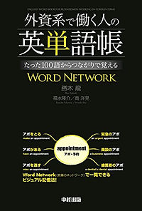 003_100wordnetwork.jpg