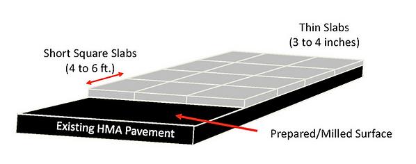 concrete services-slab