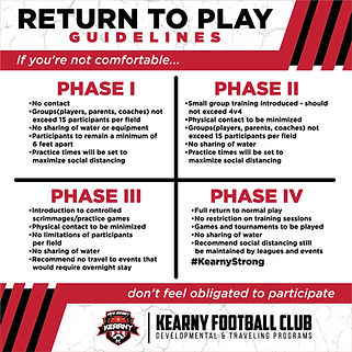 2020 RETURN TO PLAY GUIDELINES