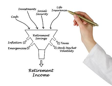 Retirement Planning photo.jpg