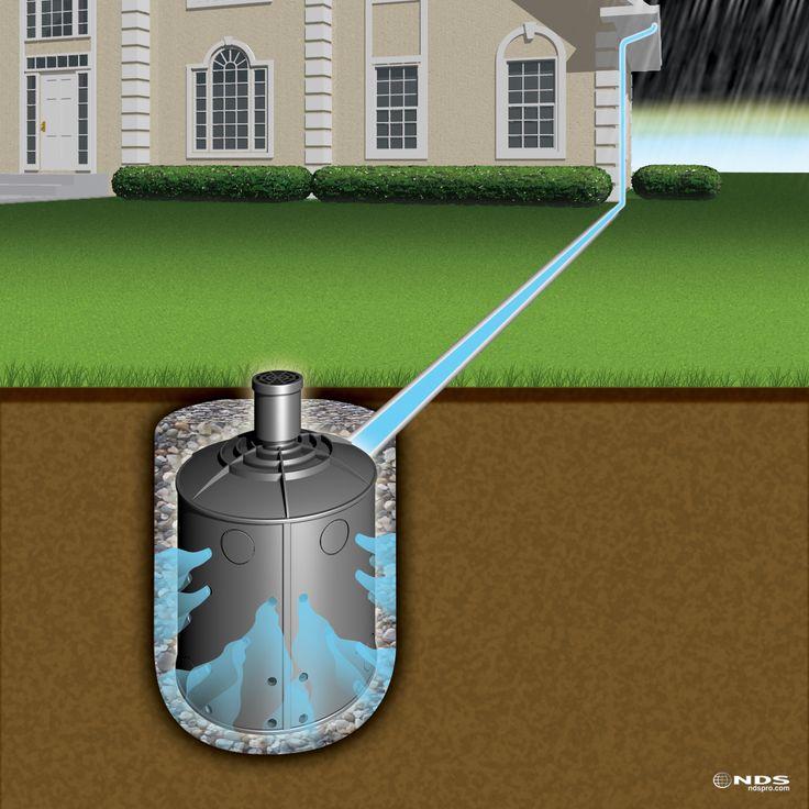 drainage professionals