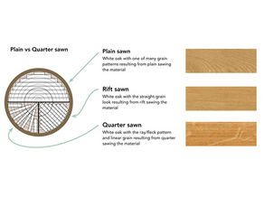 Quartered Oak - Woodwork For Inventor included appearance