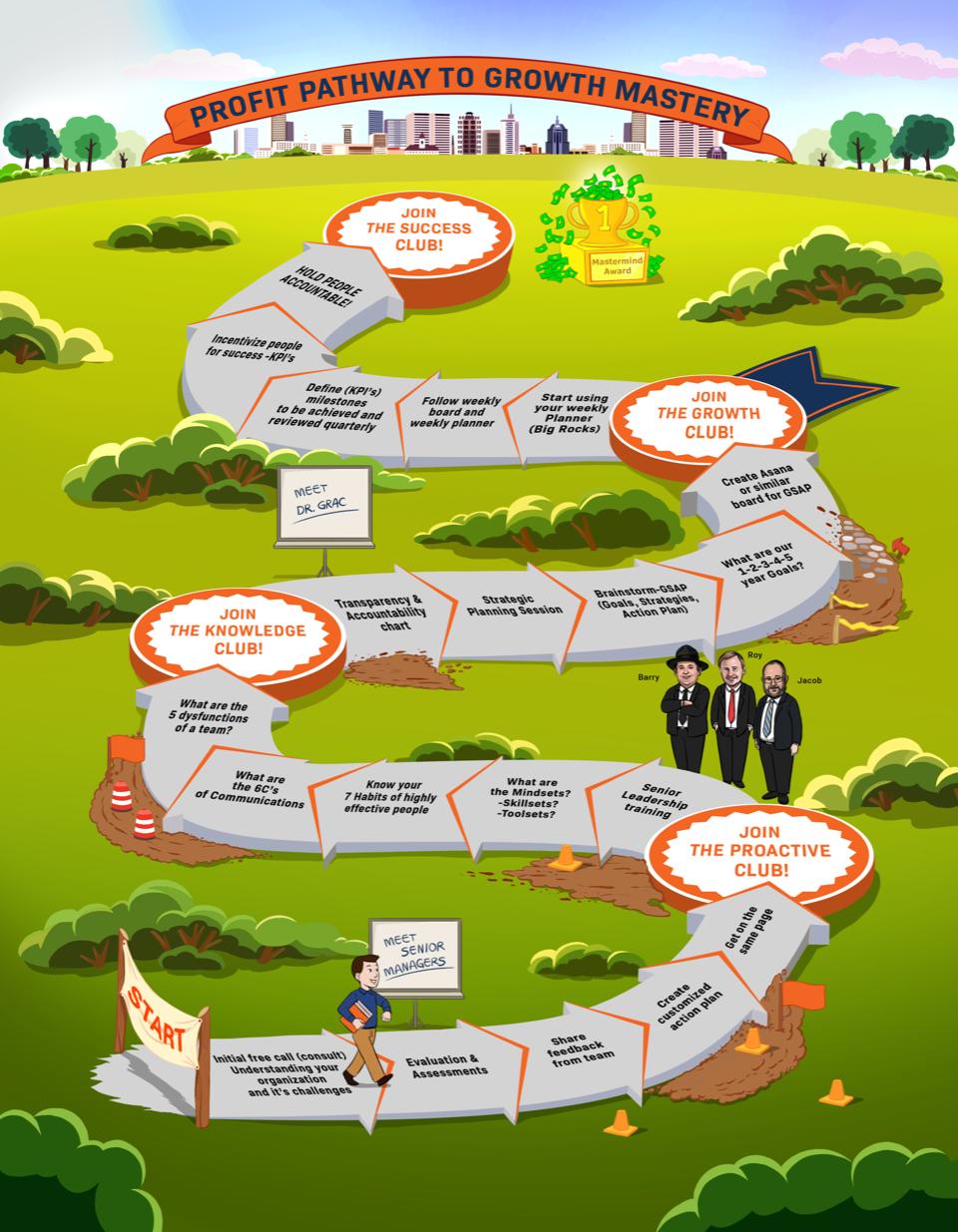 Jacob Infographic.png