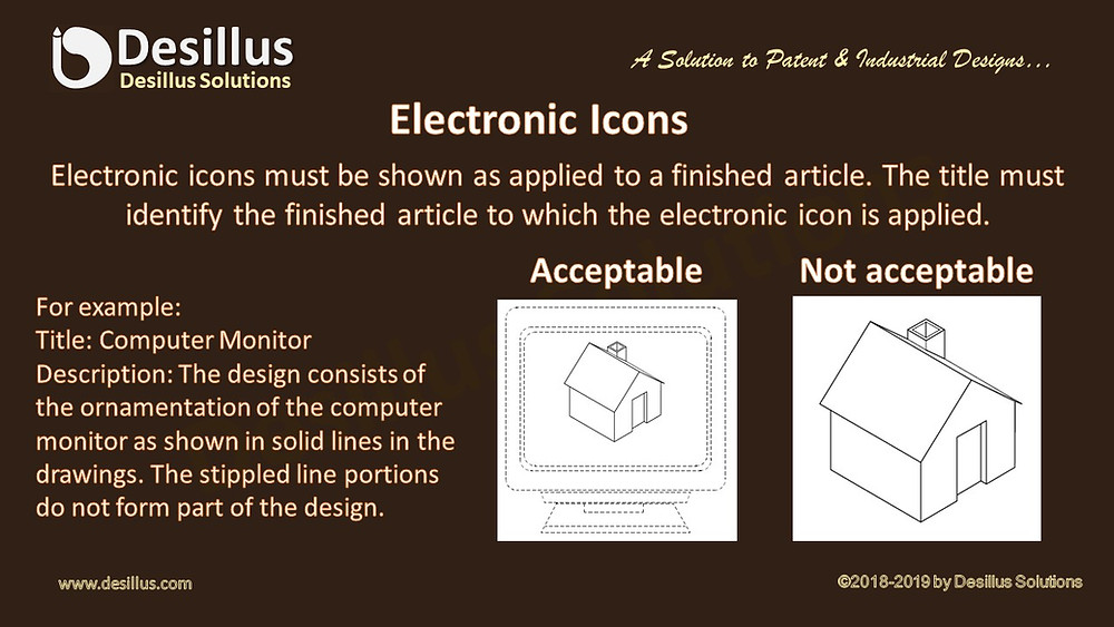 Electronic icons must be shown as applied to a finished article. The title must identify the finished article to which the electronic icon is applied.