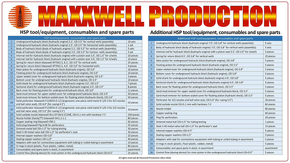 Maxxwell Production