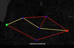 Dijkstra's Algorith Shortest Path