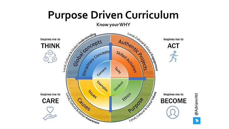 Purpose Driven Curriculum (1).png