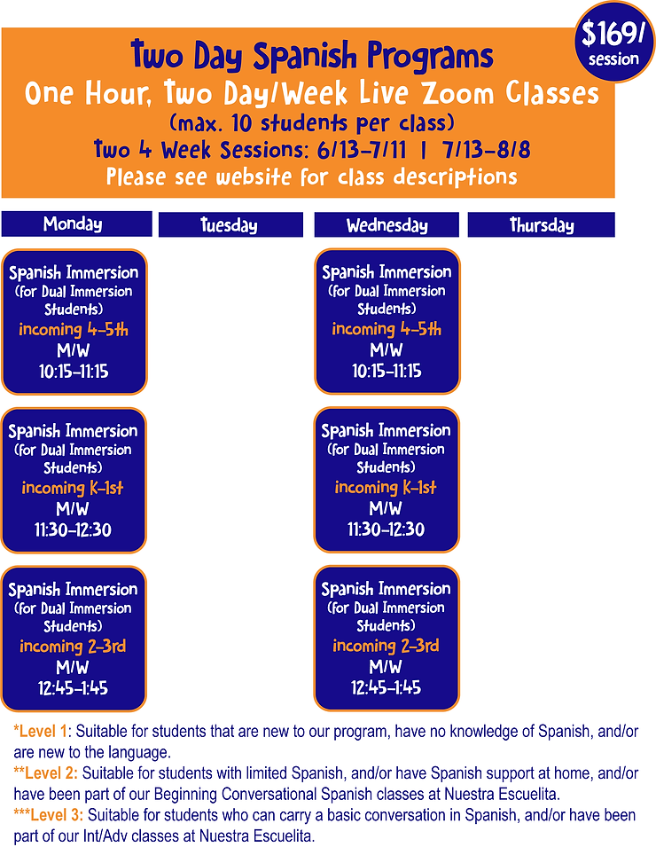 Summer 2020 Two Day Programs DLI.png
