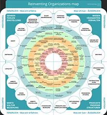 ReinventingOrganizations_Map_bild_edited