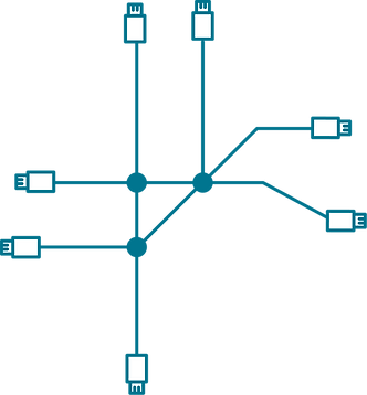 Direct Data Routes.png