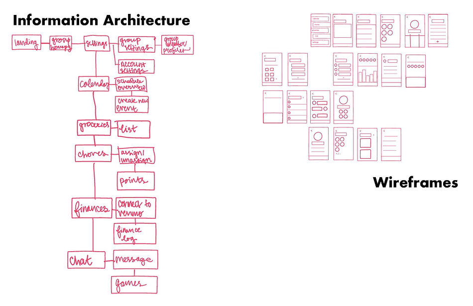 test-process_Page_06.jpg