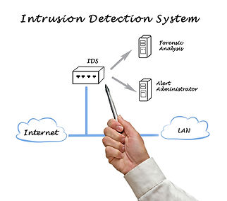 Intrusion Detection - Cyber Security