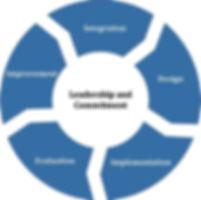 TRA Framework.jpg