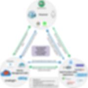 SAML Diagram.png