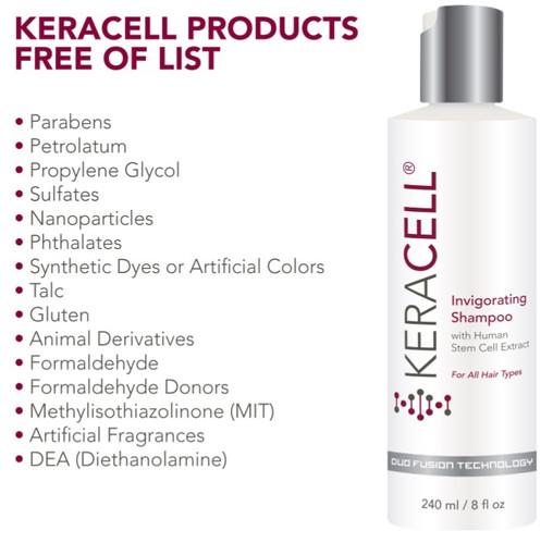 """Keracell MHCsc """"FREE OF LIST"""""""