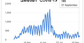 Sweden beats Coronavirus without lockdown and has herd immunity.