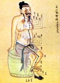 Budo | Martail Arts | Taekwondo | Karate-Do | Kung Fu  | Black RYU | Grandmasster Jerry Bell | The House of Tea
