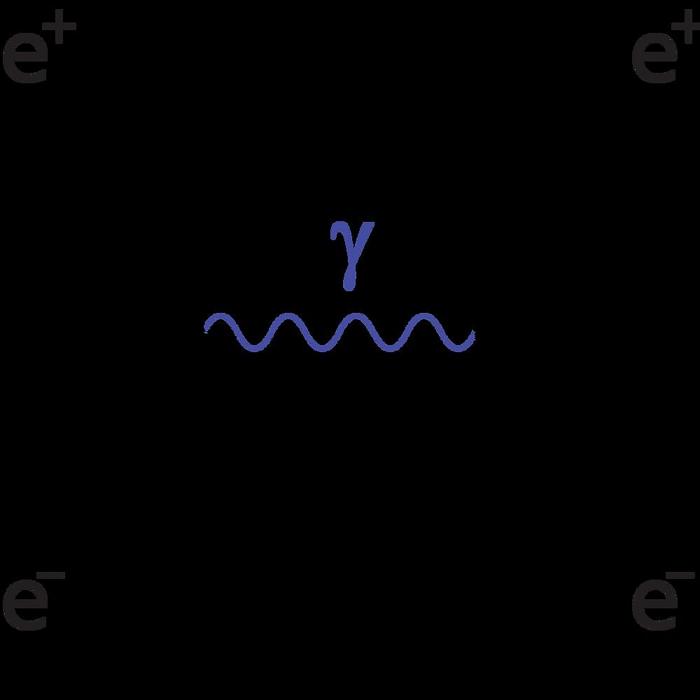 The simplest Feynman diagram