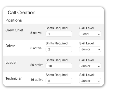 Call Creation Positions