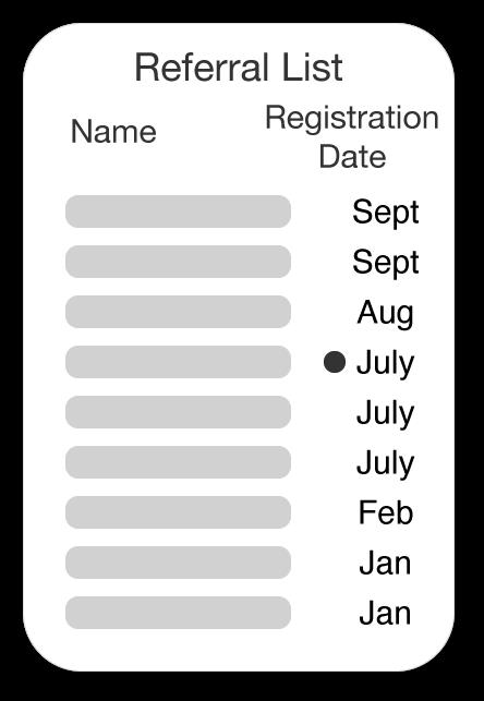 Simplified Referral List
