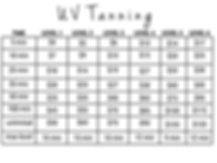 Vacaville UV Tanning Minute Chart