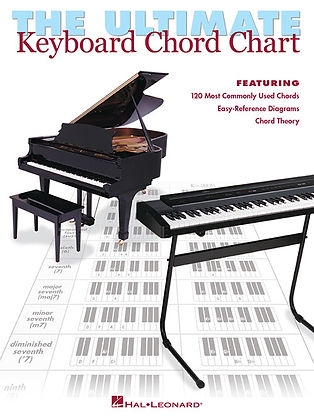 Large Selection Of Print Music At Piano Trends Music