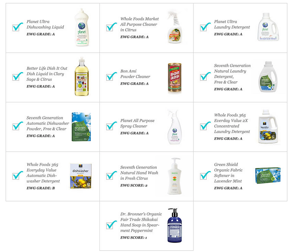 Non-toxic cleaning product list